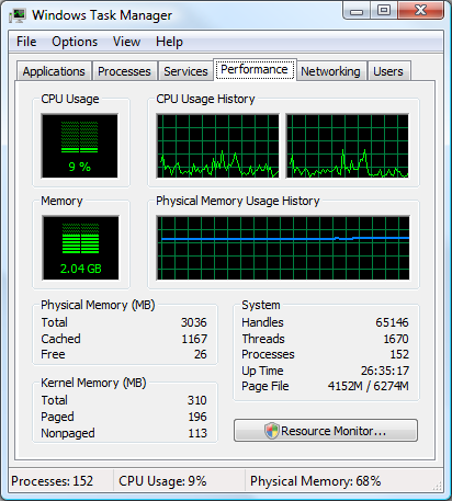 Windows Task Manager - Performance tab